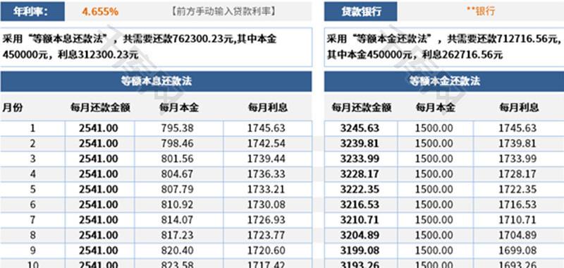 银行利率手抄报_贷款还款计划表Excel模板_千库网(excelID:134641)
