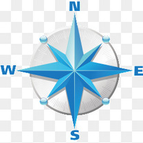 旅行指南针