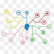 人脑思维发散分析彩色树状图