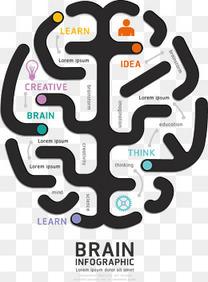 矢量创意大脑