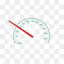汽车行速仪表盘