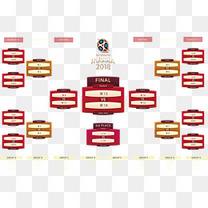世界杯小组赛分组赛表格