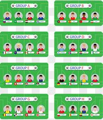 足球世界杯小组赛