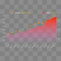 金融理财数据分析K线
